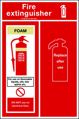 Foam fire extinguisher sign back plate