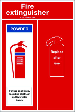 Powder fire extinguisher sign backplate