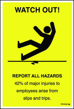 Report All Hazards Poster ISO7010 Symbol 510mm X 760mm Encapsulated Health Safety The Use Of Posters In Work Place Is A Simple And Striking