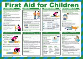 7286 First aid for children poster