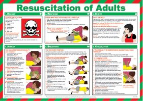 7290 Resuscitation for adults poster