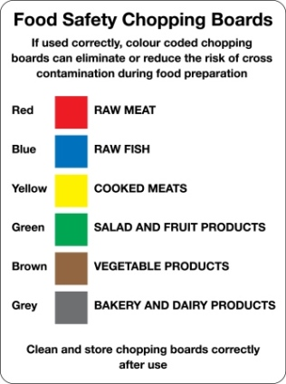 Food safety chopping boards sign