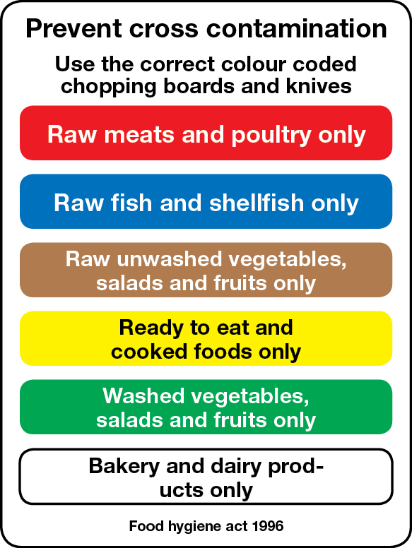 Cross contamination food safety chopping board sign