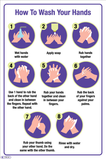4745 How to wash your hands step by step guide by Stocksigns Ltd